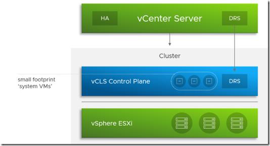2021-01-06 17_21_40-vSphere 7 Update 1 - vSphere Clustering Service (vCLS) - VMware vSphere Blog and